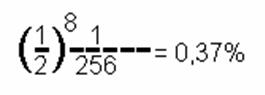 Инбриднг формула=0,37%